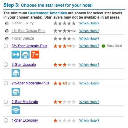 Online hotel bidding