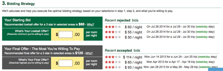 How much to bid for hotels